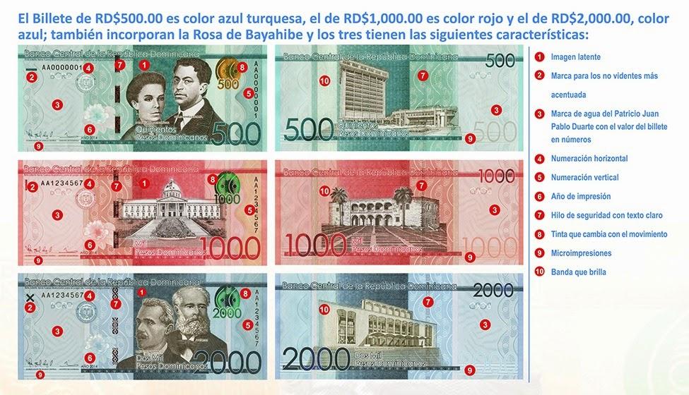 Nuevos billetes dominicanos 2014