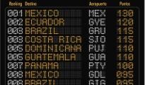 Consumer-Choice-Center-Aeropuerto-Punta-Cana