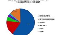 JACvuelos-pandemia-1B